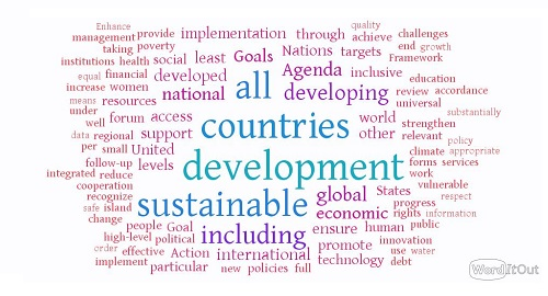 SDGs image of key words
